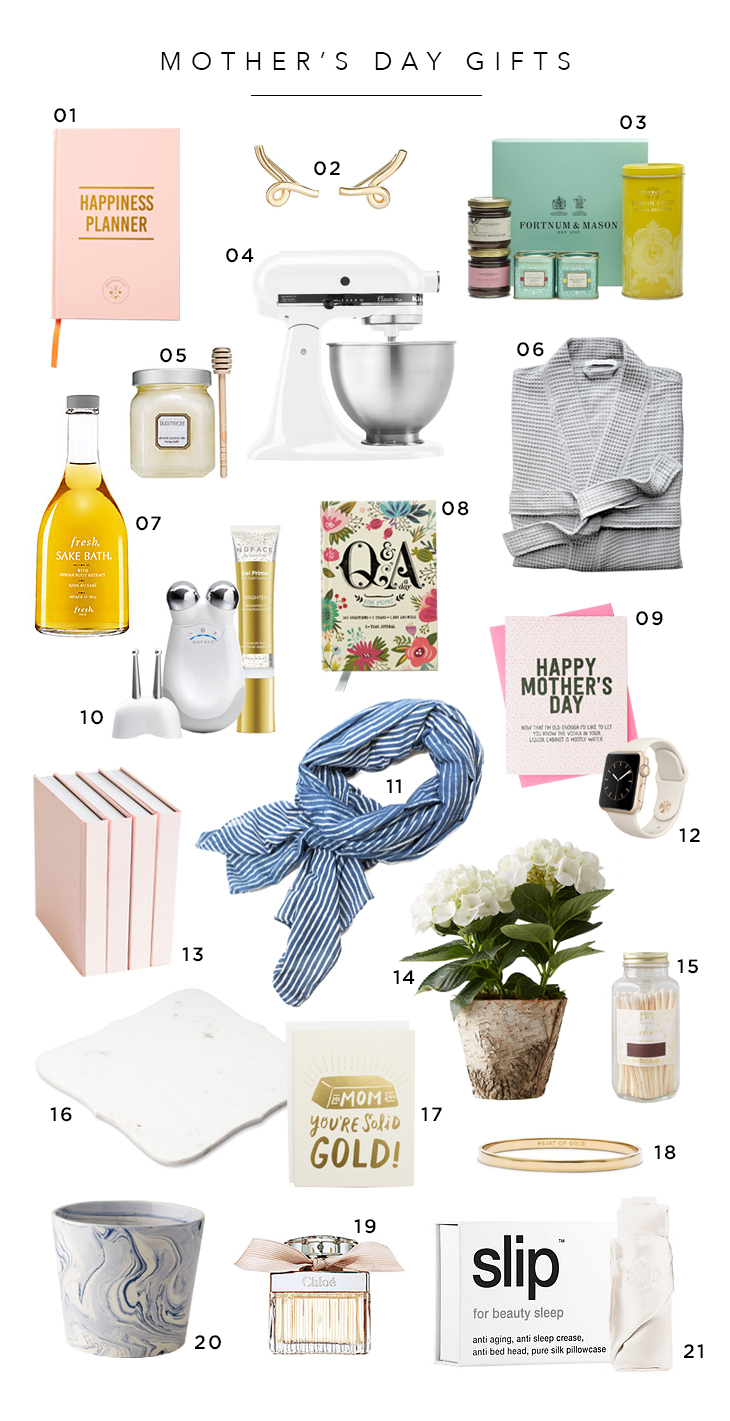 Mothers Day 2016 Gift Guide