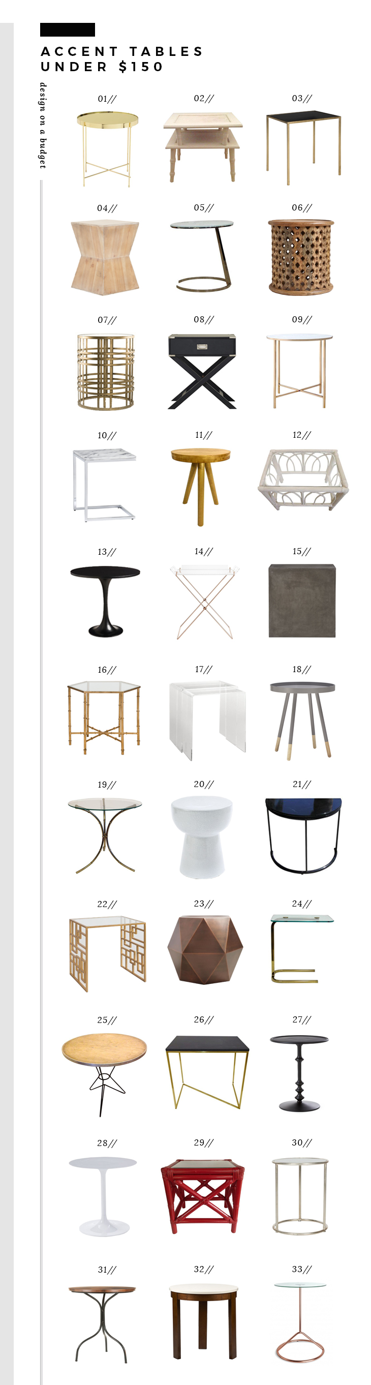 Accent Tables Under $150