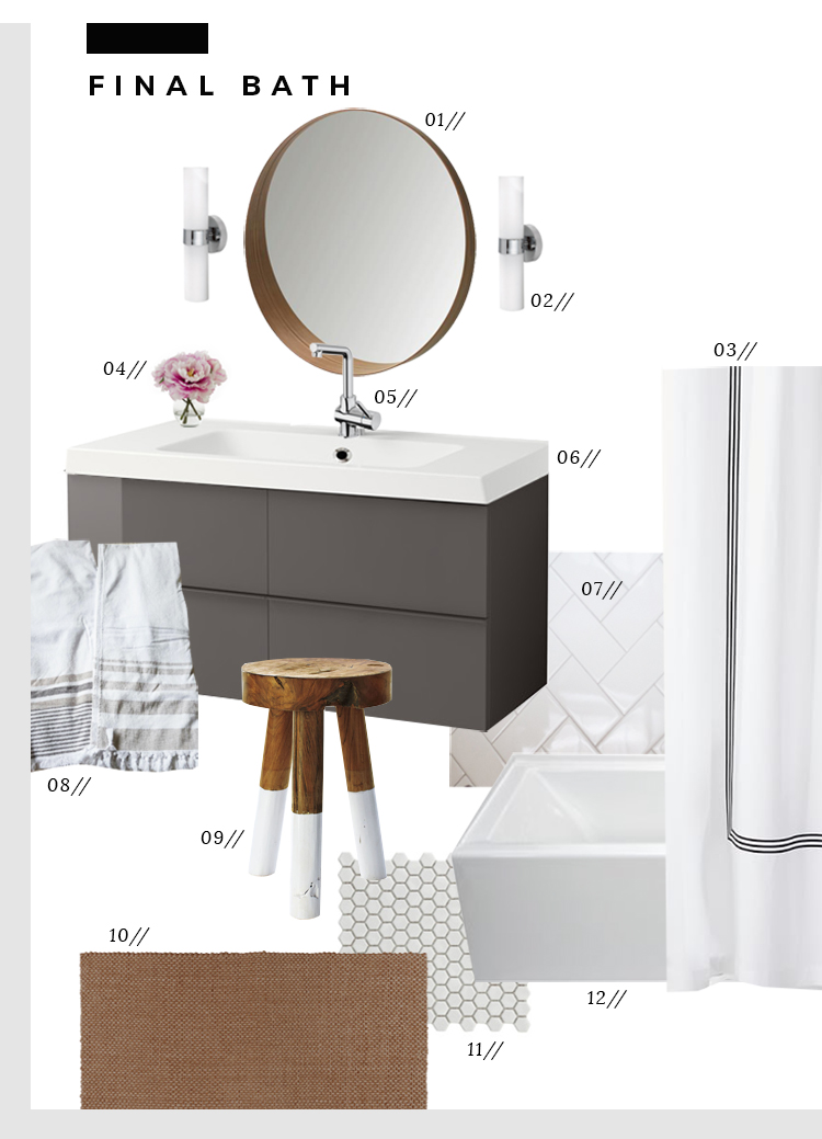 E-Design Bathroom Get the Look