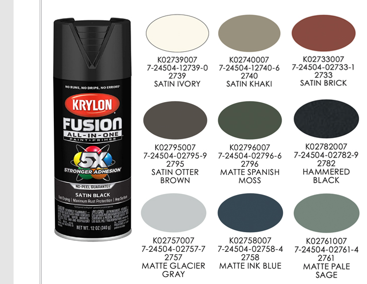Tips for a Durable, Professional Looking Spray Paint Finish - roomfortuesday.com