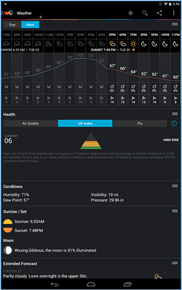 12 Best Android Weather Apps, Check This One for Suit with