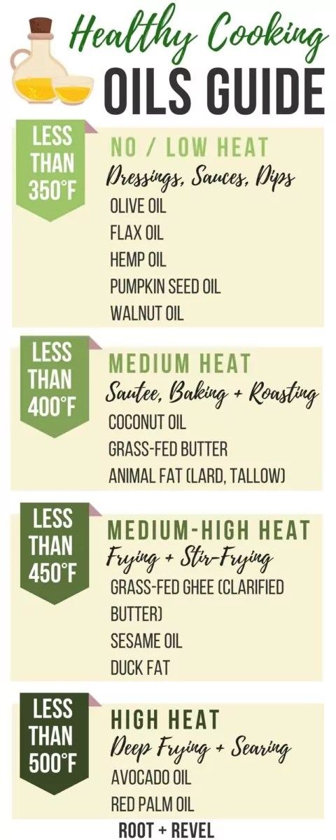 Savvy Swaps The Best Healthy Cooking Oils Fats Root
