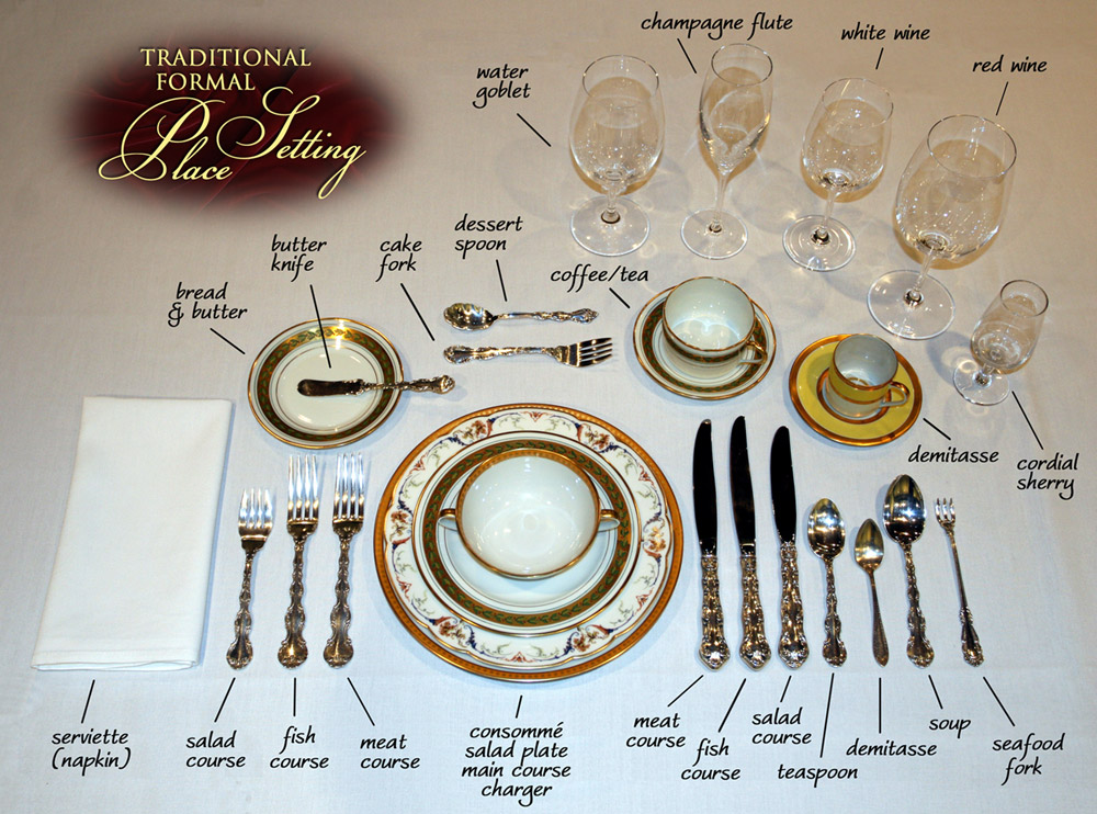Royal Table Setting & Table Etiquette: The Place Setting | Rooted in Foods