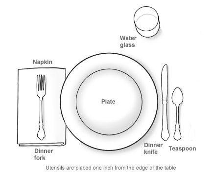 Table Etiquette: The Place Setting   Rooted in Foods