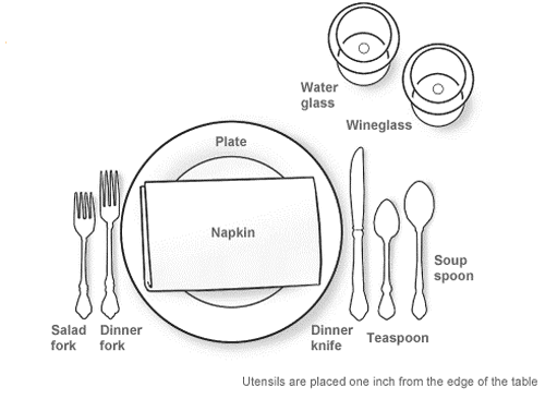 Informal Table Setting  sc 1 st  Rooted in Foods & Table Etiquette: The Place Setting | Rooted in Foods