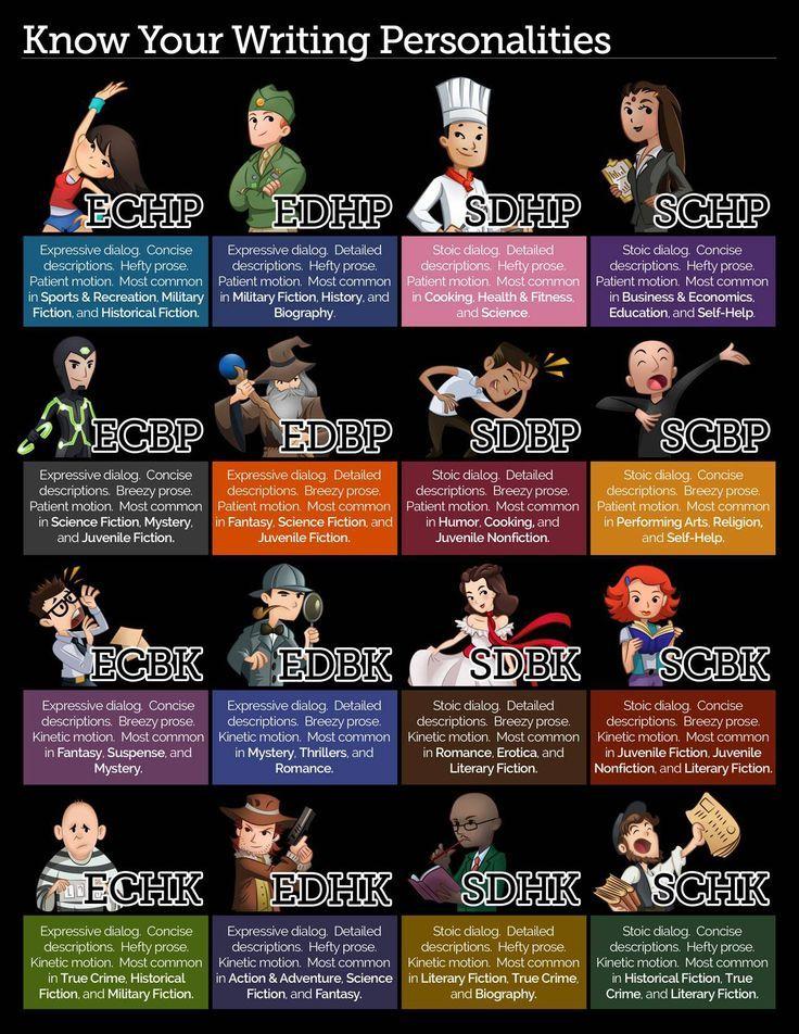Stoic personality traits