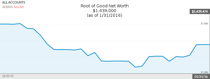 january-2016-net worth