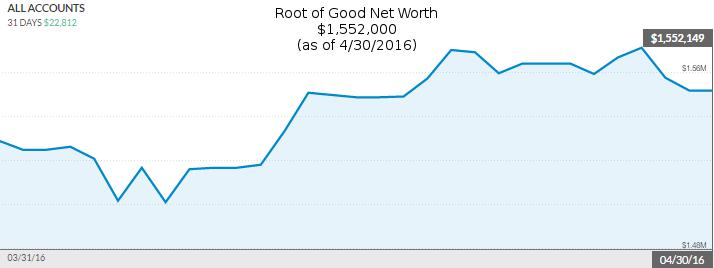 april-2016-net-worth