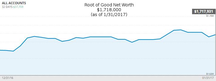 january-2017-net-worth