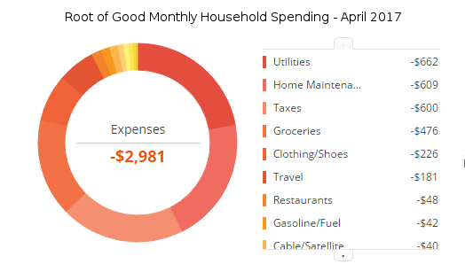 april-2017-expenses