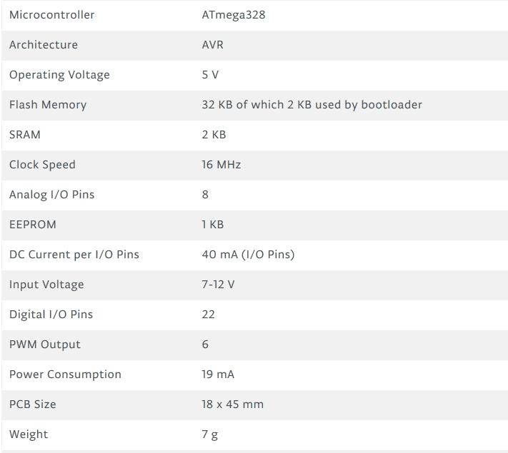 cheap raspberry pi alternatives for 2018