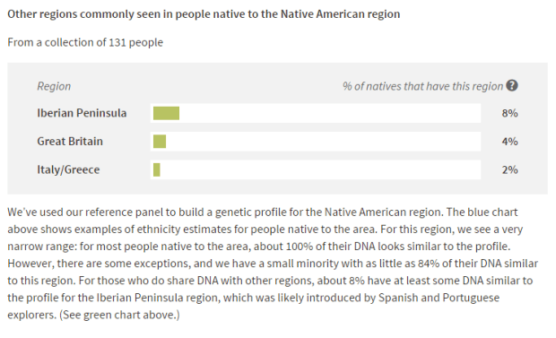 Larisa Native American