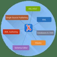 Oxygen XML Editor 18