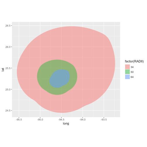 plot of chunk unnamed-chunk-51