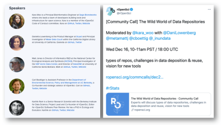 On left, a screenshot of 5 speaker bios with headshot and text for each. On right, screenshot of a [tweet](https://twitter.com/rOpenSci/status/1329092004496748545) tagging those speakers in promotion of the community call