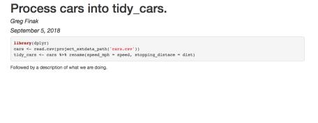 Tidy Cars HTML Vignette
