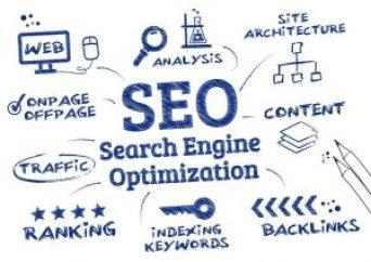 SEO, estrategias marketing digital
