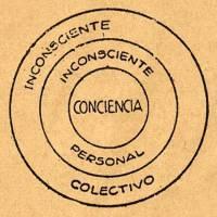 Arquetipo - Carl Jung