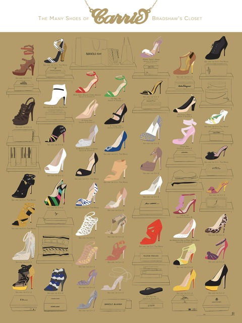 the many shoes of carrie bradesaw
