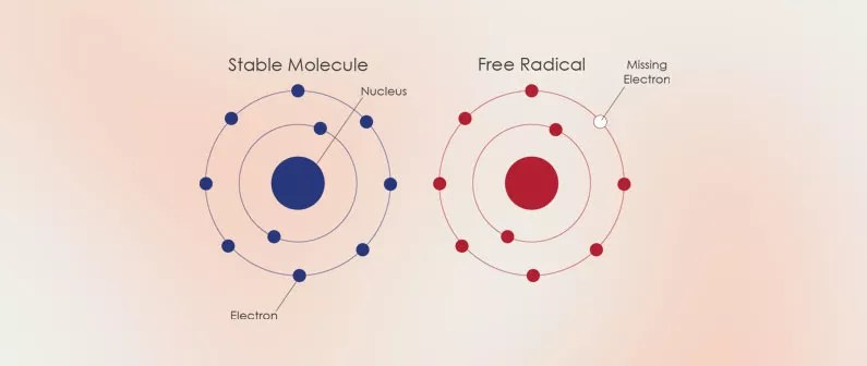 free radicals atoms diagram