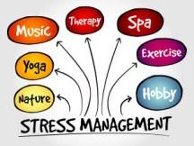 stress management wordcloud