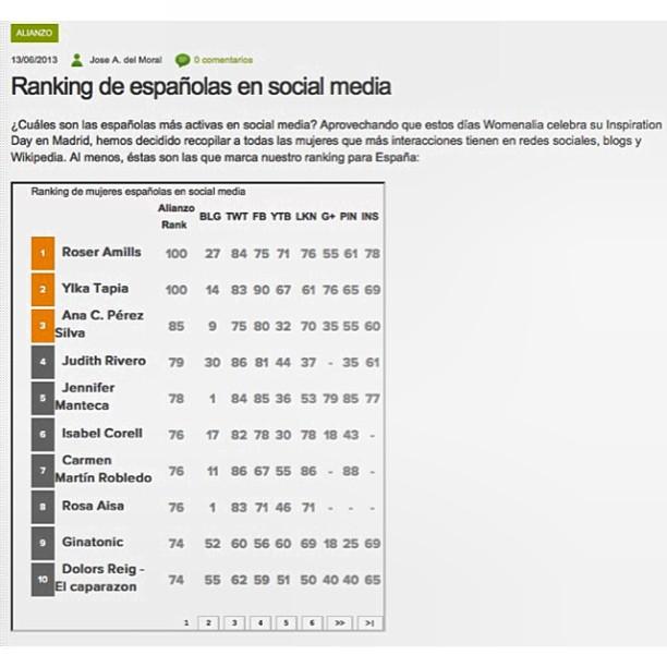 ALIANZO__Ranking_de_espa_olas_en_social_media