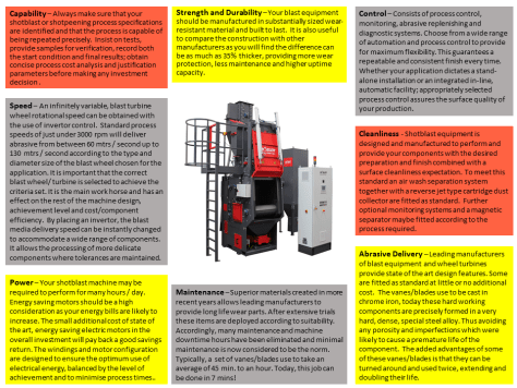 8 Things You Need To Consider When Buying A Shotblast Machine as at 07062016