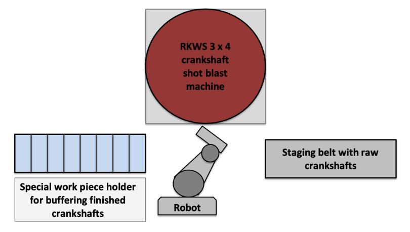 Rosler RKWS 3 x 4 pictogram