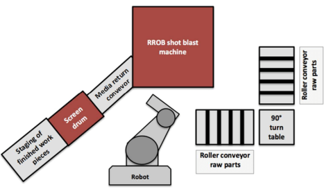 Rosler RROB Roboblaster pictogram