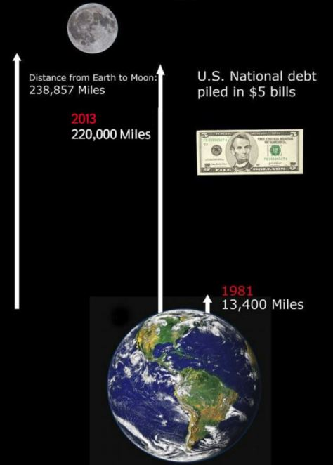 climb_to_the_moon_on_national_debt