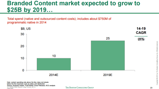 Branded_content_BCG_1_500