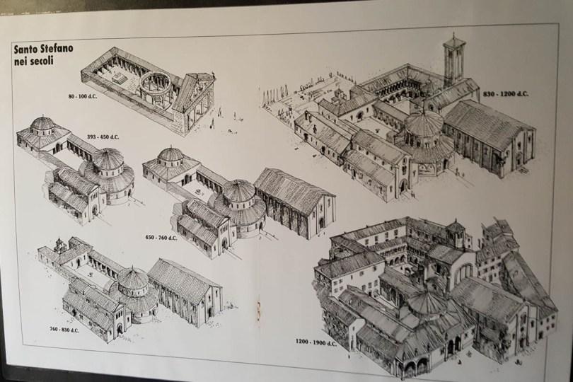 The evolution of the Basilica of Santo Stefano - Bologna, Emilia-Romagna, Italy - www.rossiwrites.com