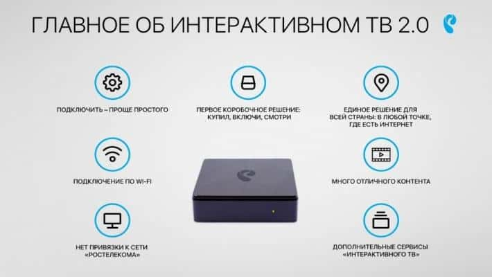 Praktika platnykh podpisok na TV Rostelekoma