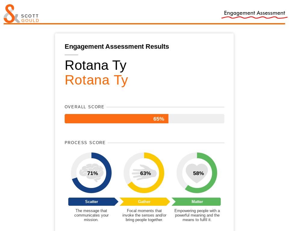 engagement assessment rotana ty