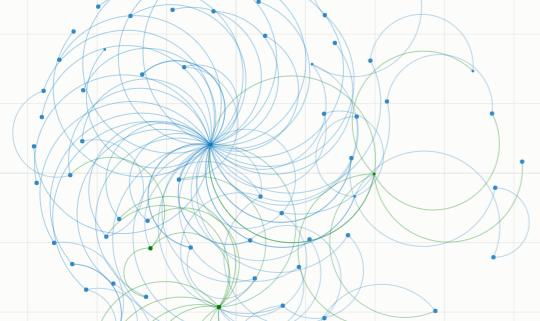 networks social analysis kumu visualization learning rotana ty