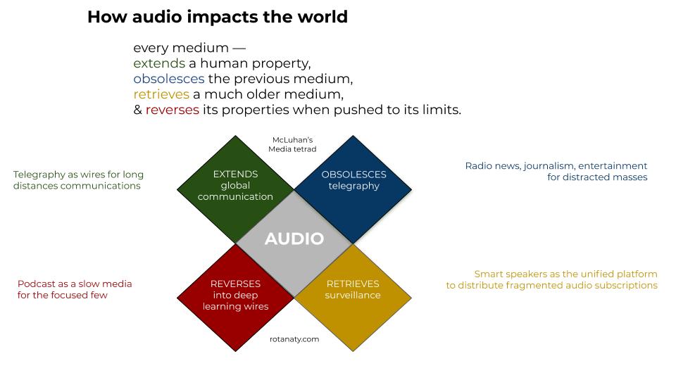 tetrad sensemaking audio personal knowledge mastery rotana ty