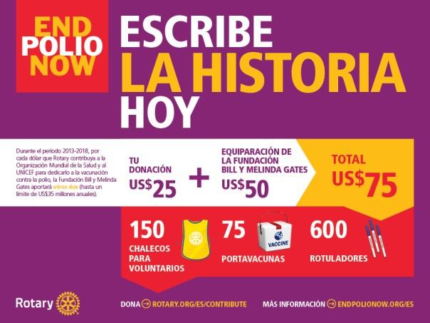 Spanish Infographic - Make History - Donations
