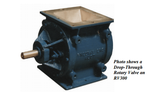 Photo shows a Drop-Through Rotary Valve