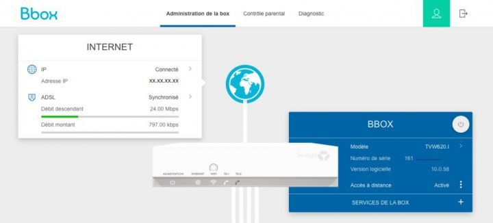 interface administration bouygues bbox