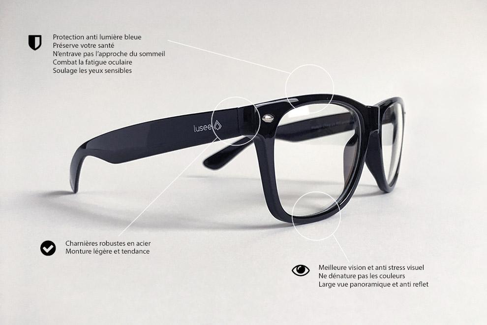 lunettes pour gamer