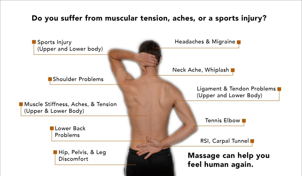 tension points on male back_treated with integrative approach