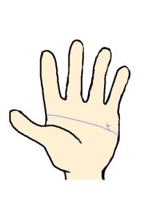 頭脳線(十字紋)