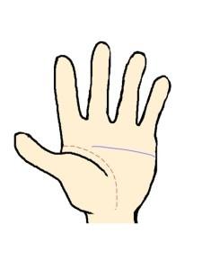 頭脳線(中指の下から始まる)