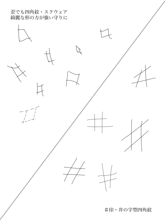 四角紋・◇印・□印・スクウェア・井の字・#マーク