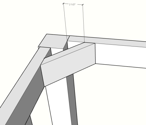 DIY kitchen island corner braces