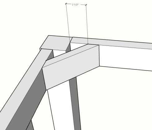 DIY kitchen island corner braces