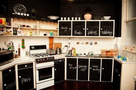 Unique practical chalkboard decor ideas for your kitchen 35