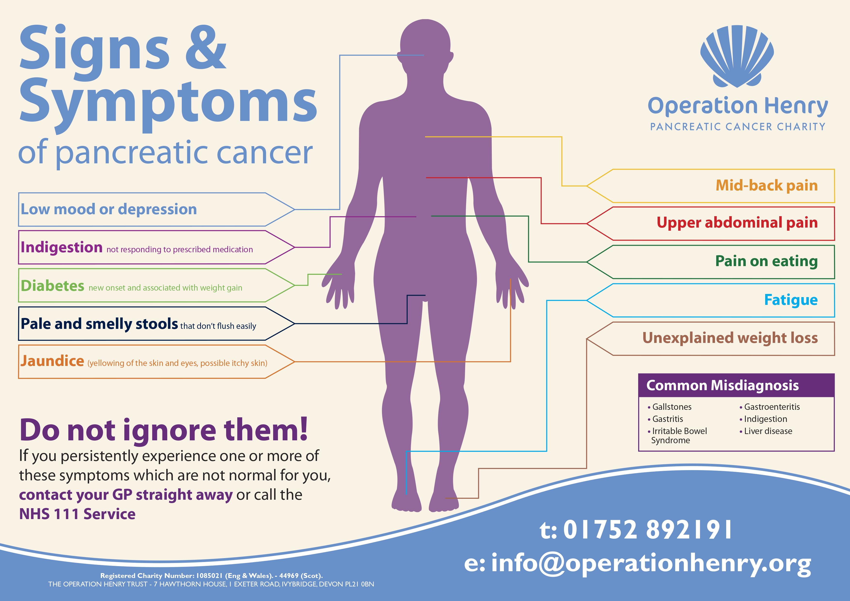 pancreatic cancer symptoms nhs