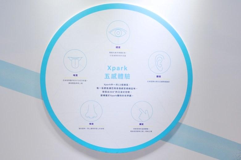 Xpark五感體驗 | 視覺 | 聽覺 | 觸覺 | 嗅覺 | 味覺 | Exhibition | RoundtripJp
