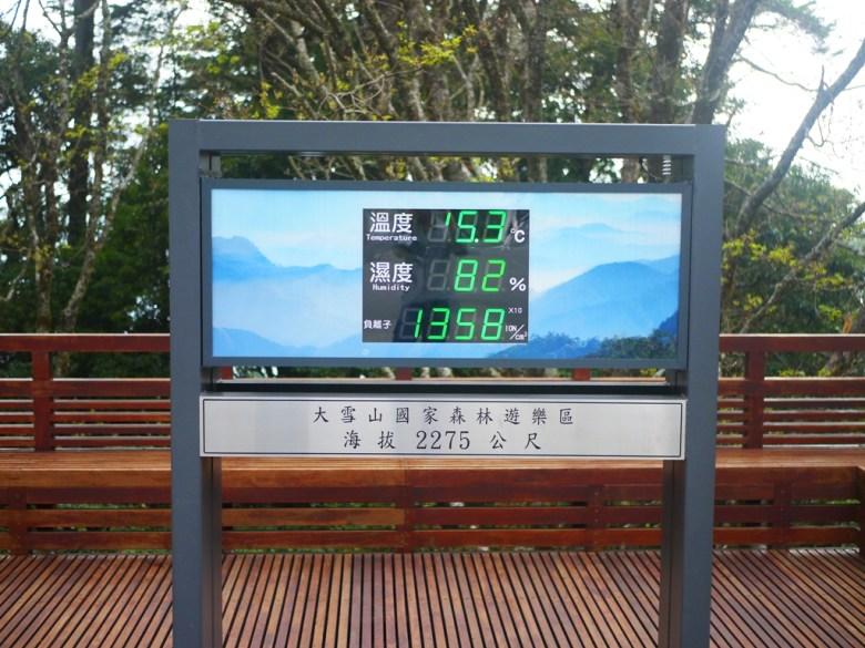 溫度15.3度 | 濕度82% | 負離子 1358 | 大雪山遊客中心 | 大雪山國家森林遊樂區 | 和平 | 台中 | 巡日旅行攝